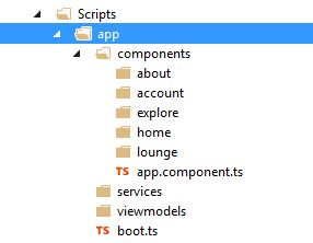 The Components Folder