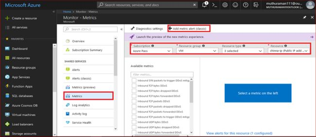 Overview Of The Azure DDoS Protection Standard