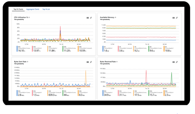 Azure Updates From MS Build 2019