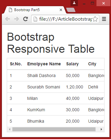 responsive table bootstrap 4