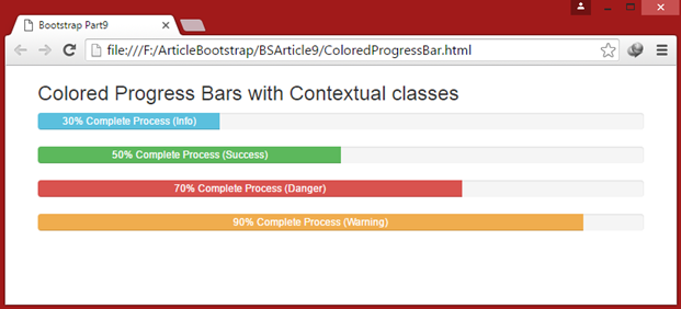 Contextual classes