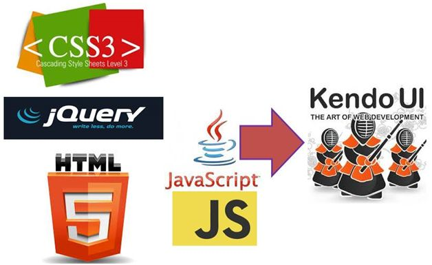 Kendo UI provides AngularJS