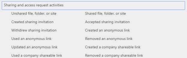 Sharing and access request activities