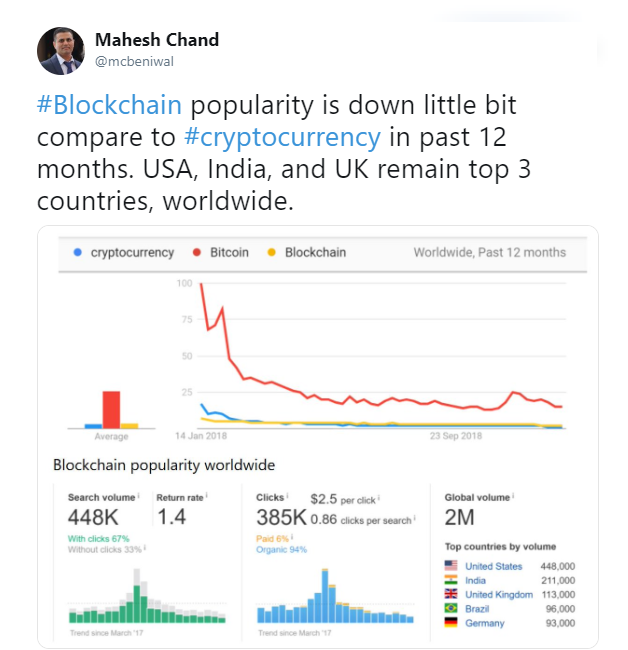 Facts About Bittrex Gemini Exchange Countries – Rajeshwari