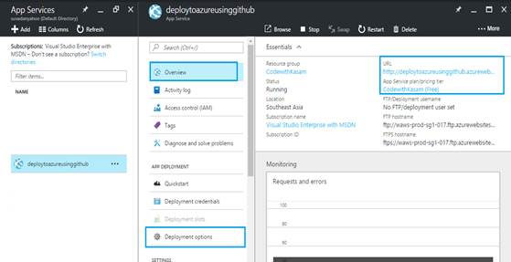 Deploying Files To Azure Web App Through GitHub