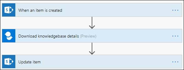 Download Knowledgebase Details using Cognitive Service and Microsoft Flow