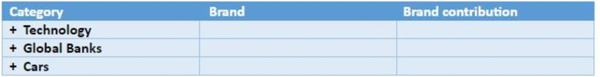 Expand/Collapse Table Rows With jQuery