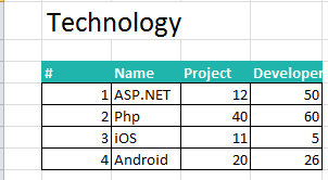 Excel with Data