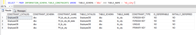 Database Tables Diagram