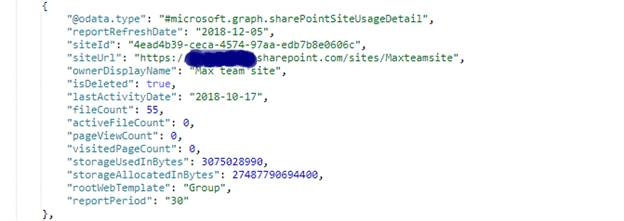 Get All The SharePoint Site Collection Usage Details Using Graph API