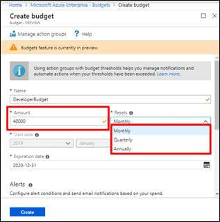How To Alert/Monitor Spending Limit For Resource Group In Microsoft Azure