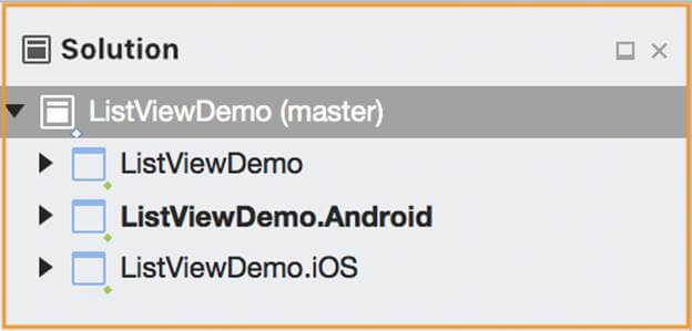 How To Change ListView SelectedItem Bg Color In Xamarin.Forms