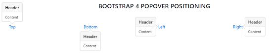 Implement Bootstrap 4 Popover Output
