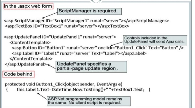 update panel in asp.net c# corner