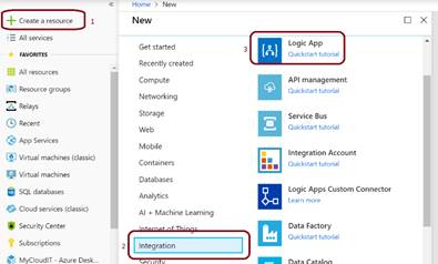 How To Store File In SFTP Using Azure Logic App