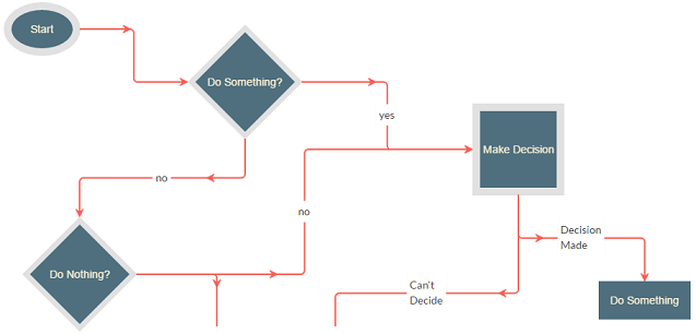 Javascript Flow Chart And Workflow With C Asp Mvc