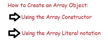 Array Object