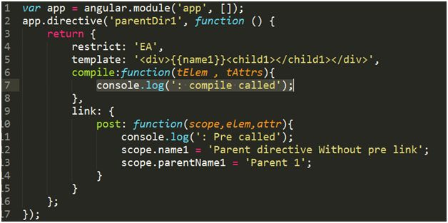 Link Function In AngularJS