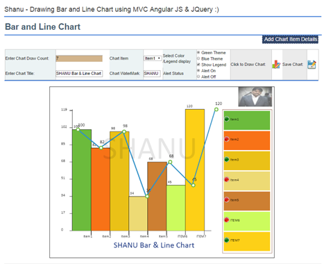 Mvc dynamic bar and line chart using web api angularjs and jquery chart ccuart Gallery
