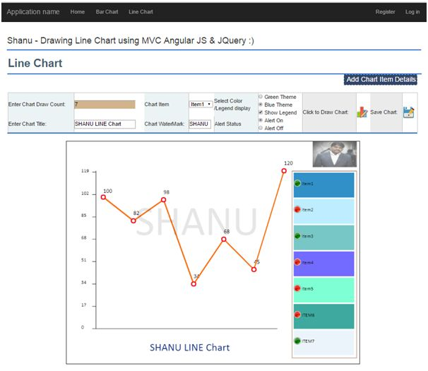 Mvc dynamic line chart using web api angularjs and jquery mvc dynamic line chart ccuart Gallery
