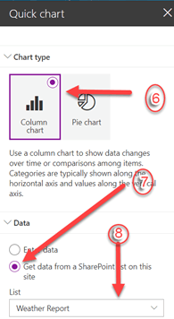 Quick Charts In SharePoint Online