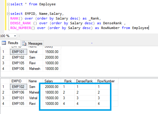 Sql rank() function explained by practical examples.