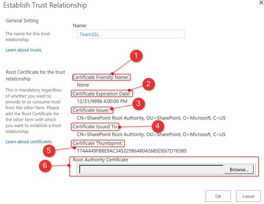 Sharepoint edit page disabled dating 1