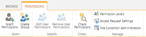 SharePoint Permission Levels And Best Practices