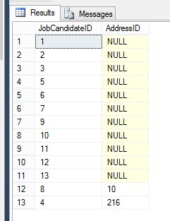 Some Common Mistakes When Querying SQL Database