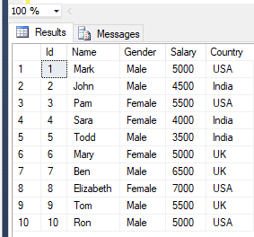 Sub Queries In SQL Server