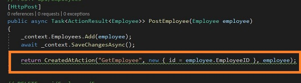 Swagger For ASP.NET Core API 2.2
