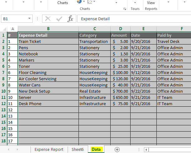 Creating excel charts and writing a macro to refresh data automatically step 1 create base data for the chart open up excel and create new worksheet rename it as data and give some of the same data as shown below ccuart