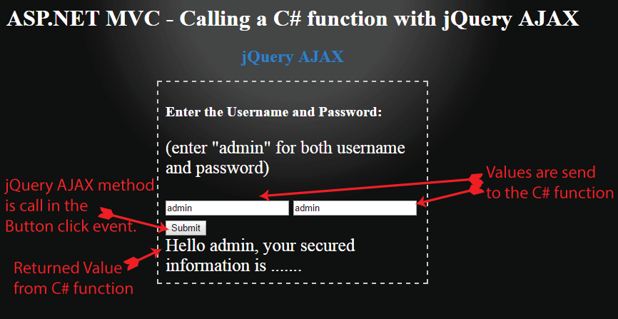 Animated scroll to anchor/id function with jquery script.