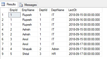 Common Table Expressions (CTE) Example In SQL SERVER
