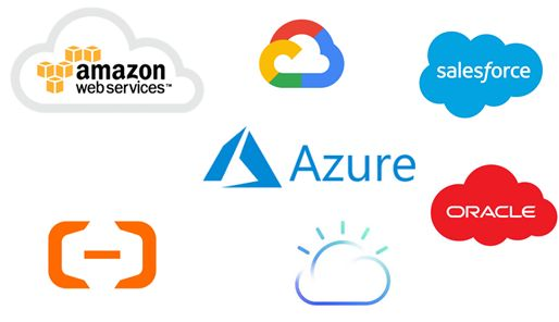 Top 10 Cloud Service Providers In 2021