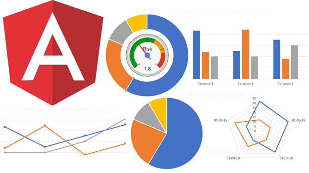 Top 10 most popular charts in angular with core api angular ccuart Gallery