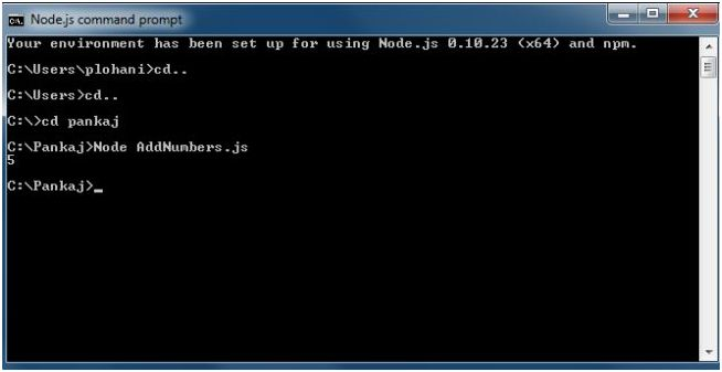 Node.js Command prompt a