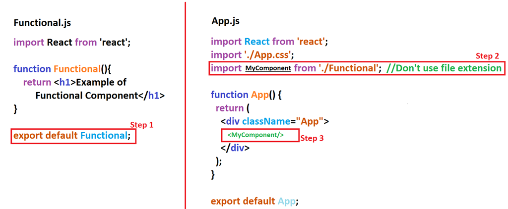 Functional component import with different name