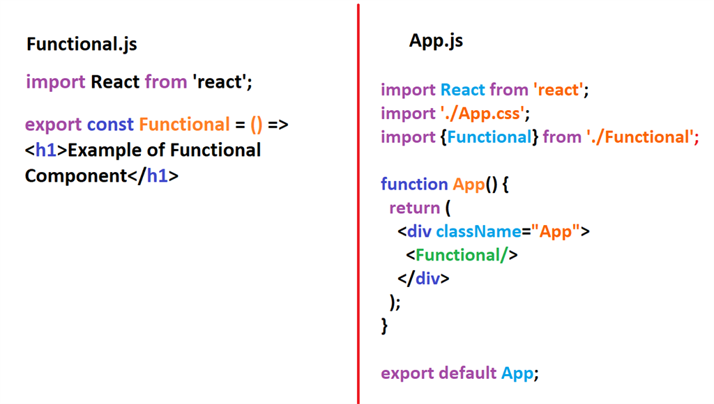 Import functional component in React