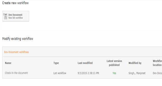 update item permissions on sharepoint online and office 365 using