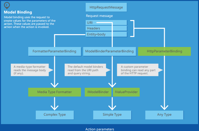 Coherence 3. 3 for. Net: sample windows forms application.
