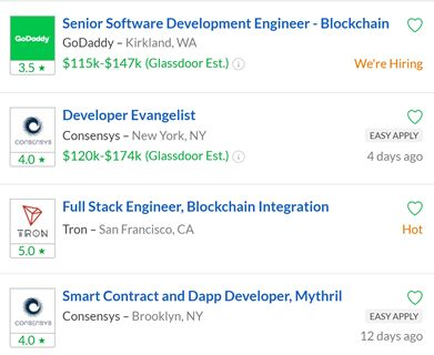 Glassdoor Blockchain Jobs